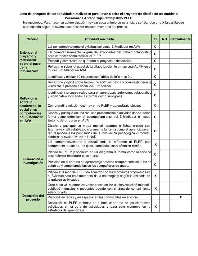 Lista de chequeo de las actividades realizadas para llevar a cabo el proyecto de diseño de un Ambiente Personal de Aprendi...