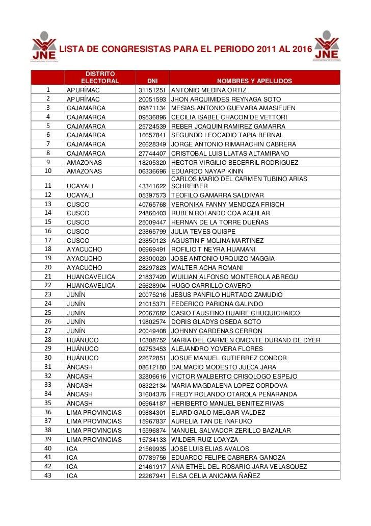 LISTA DE CONGRESISTAS PARA EL PERIODO 2011 AL 2016           DISTRITO          ELECTORAL       DNI                    NOMB...