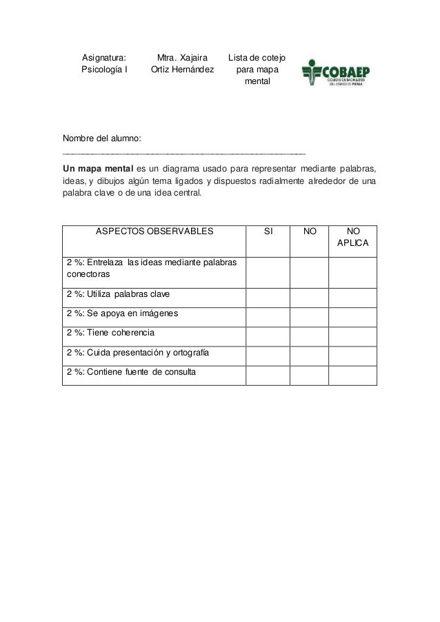 Asignatura: Psicología I Mtra. Xajaira Ortiz Hernández Lista de cotejo para mapa mental Nombre del alumno: _______________...