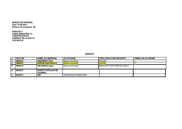 MISSAO DE SISTEMA Data 11/04/2014 Número de empresas: 94 BANCOS:3 AGRO-INDUSTRIA:13 CONSTRUÇÃO:41 ENERGIA OIL & GAS:14 OUT...