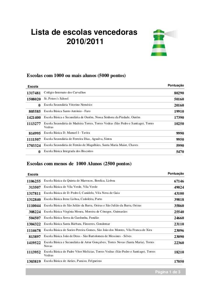 Lista de escolas vencedoras            2010/2011Escolas com 1000 ou mais alunos (5000 pontos)Escola                       ...