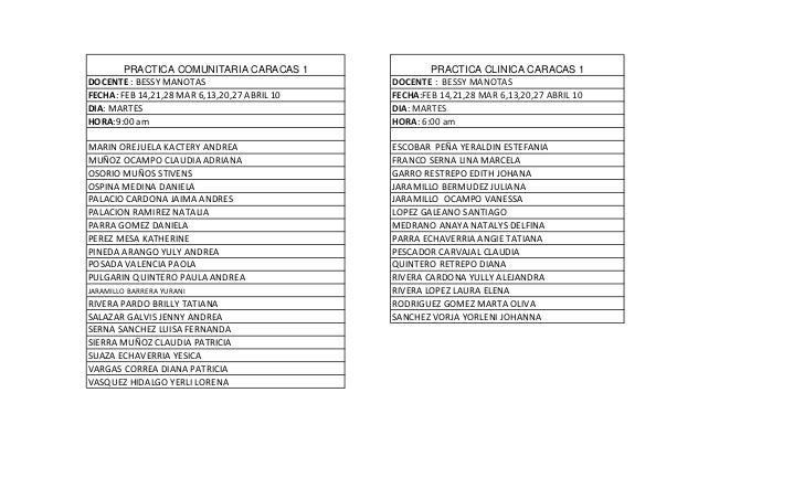 PRACTICA COMUNITARIA CARACAS 1                PRACTICA CLINICA CARACAS 1DOCENTE : BESSY MANOTAS                       DOCE...