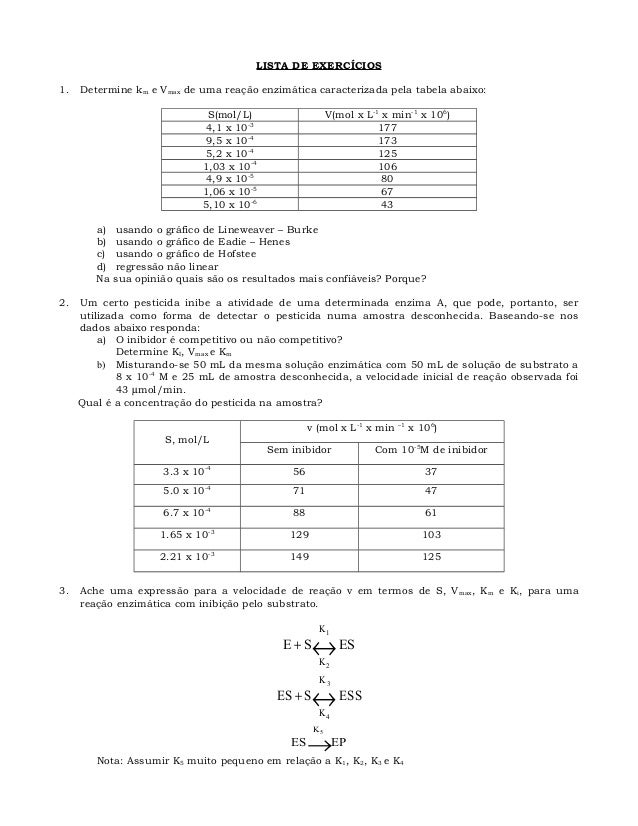 LISTA DE EXERCÍCIOS 1.  Determine km e Vmax de uma reação enzimática caracterizada pela tabela abaixo: V(mol x L-1 x min-1...