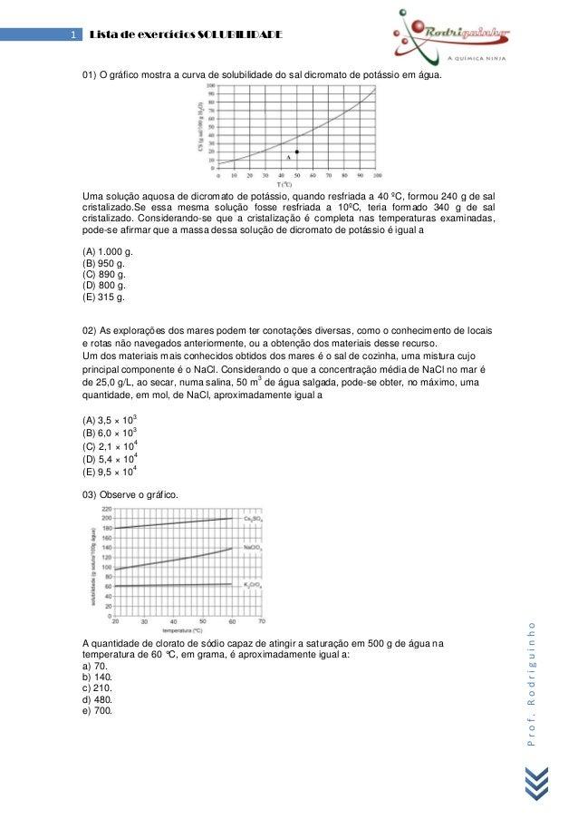 Prof.Rodriguinho 1 Lista de exercícios SOLUBILIDADE 01) O gráfico mostra a curva de solubilidade do sal dicromato de potás...