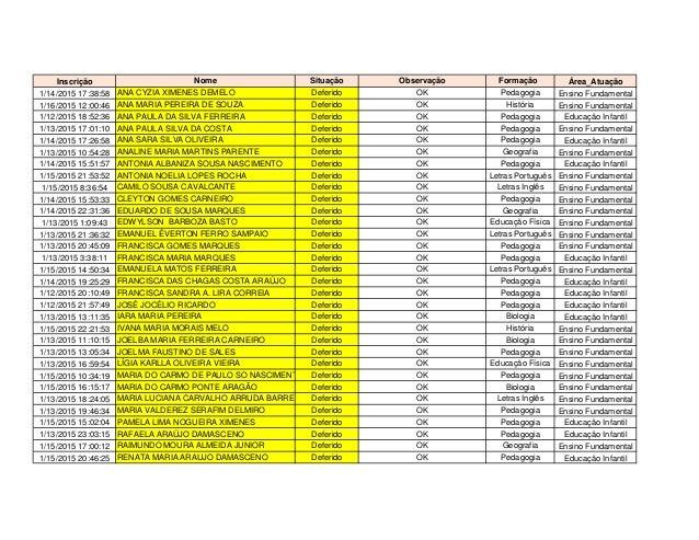 Inscrição Nome Situação Observação Formação Área_Atuação 1/14/2015 17:38:58 ANA CYZIA XIMENES DEMELO Deferido OK Pedagogia...