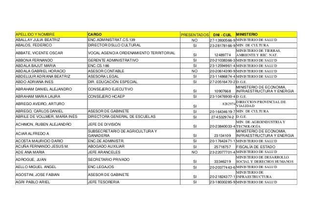 APELLIDO Y NOMBRE CARGO PRESENTADOS DNI - CUIL MINISTERIO ABALLAY JULIA BEATRIZ ENC.ADMINISTRAT.CS.139 NO 27-13930566-9 MI...