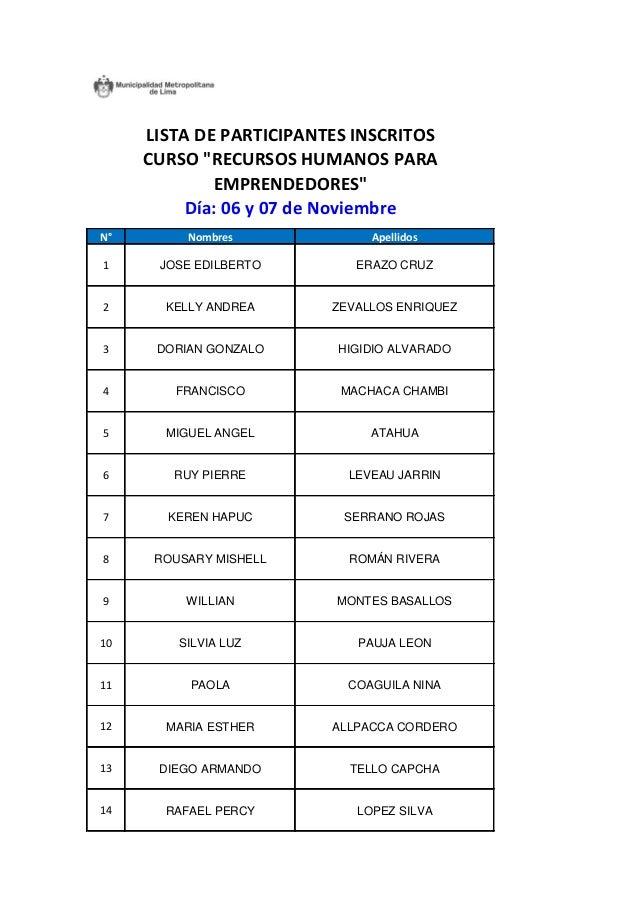 N°  Nombres  Apellidos  1  JOSE EDILBERTO  ERAZO CRUZ  2  KELLY ANDREA  ZEVALLOS ENRIQUEZ  3  DORIAN GONZALO  HIGIDIO ALVA...