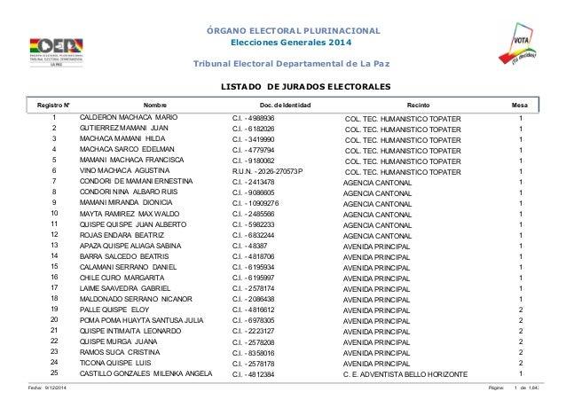ÓRGANO ELECTORAL PLURINACIONAL  Elecciones Generales 2014  Tribunal Electoral Departamental de La Paz  LISTADO DE JURADOS ...