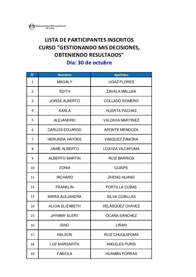 N°  Nombres  Apellidos  1  MAGALY  UGAZ FLORES  2  EDITH  ZAVALA MALLMA  3  JORGE ALBERTO  COLLADO ROMERO  4  KARLA  HUERT...