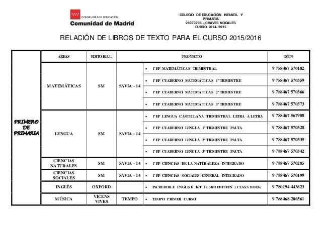 COLEGIO DE EDUCACIÓN INFANTIL Y PRIMARIA 28070706 – CHAVES NOGALES CURSO 2014- 2015 CONSEJERÍADE EDUCACIÓN RELACIÓN DE LIB...