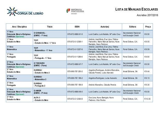 LISTA DE MANUAIS ESCOLARES Ano letivo 2017/2018 Ano / Disciplina Título ISBN Autor(es) Editora Preço 1.º Ano Educação Mora...
