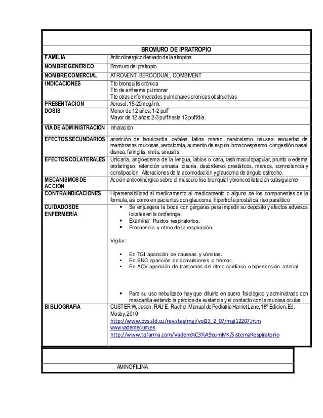 Ipratropio pdf de bromuro dosis