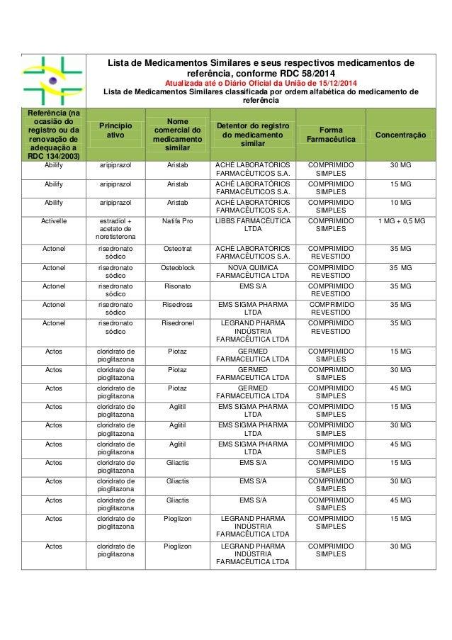 Lista de Medicamentos Similares e seus respectivos medicamentos de referência, conforme RDC 58/2014 Atualizada até o Diári...