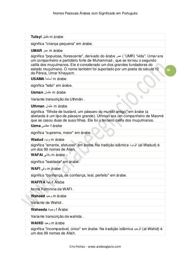 Artesanato Em Mdf Para Cozinha ~ Nomes Arabes com significado em Portugues