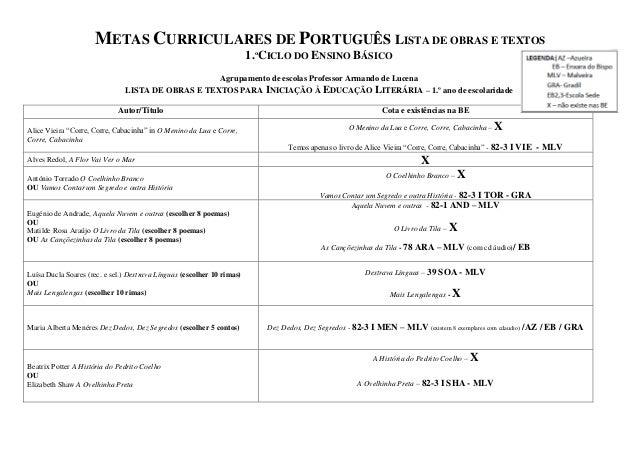 METAS CURRICULARES DE PORTUGUÊS LISTA DE OBRAS E TEXTOS                                                                   ...