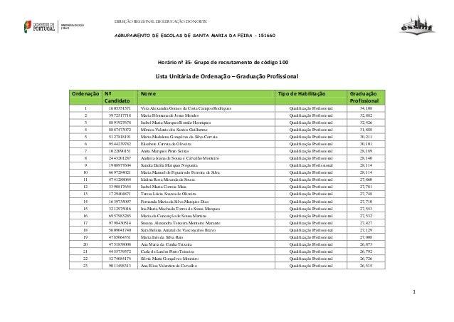 DIREÇÃO REGIONAL DE EDUCAÇÃO DO NORTE  AGRUPAMENTO DE ESCOLAS DE SANTA MARIA DA FEIRA – 151660  Horário nº 35- Grupo de re...