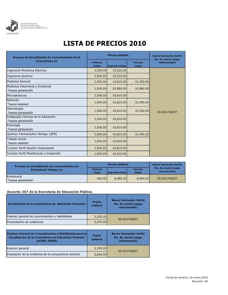 LISTA DE PRECIOS 2010                                                                       Precio unitario               ...