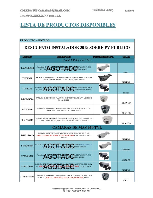 CORREO: TUS CAMARAS@GMAIL.COM Telèfonos: (0241) 8247051 GLOBAL SECURITY 1968, C.A. LISTA DE PRODUCTOS DISPONIBLES PRODUCTO...