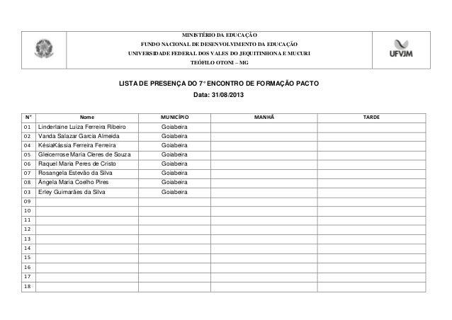 LISTA DE PRESENÇA DO 7° ENCONTRO DE FORMAÇÃO PACTO Data: 31/08/2013 N° Nome MUNICÍPIO MANHÃ TARDE 01 Linderlaine Luiza Fer...