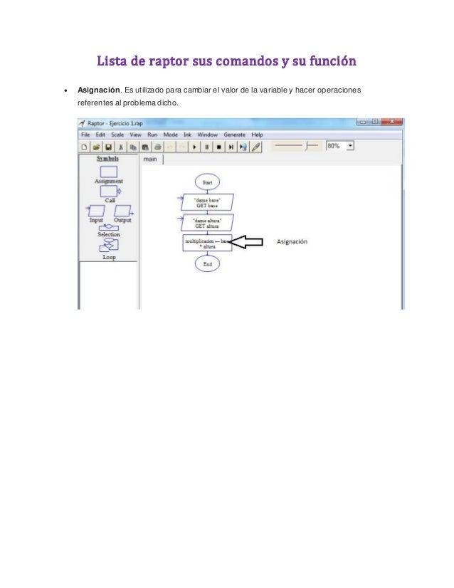 Lista de raptor sus comandos y su función  Asignación. Es utilizado para cambiar el valor de la variable y hacer operacio...
