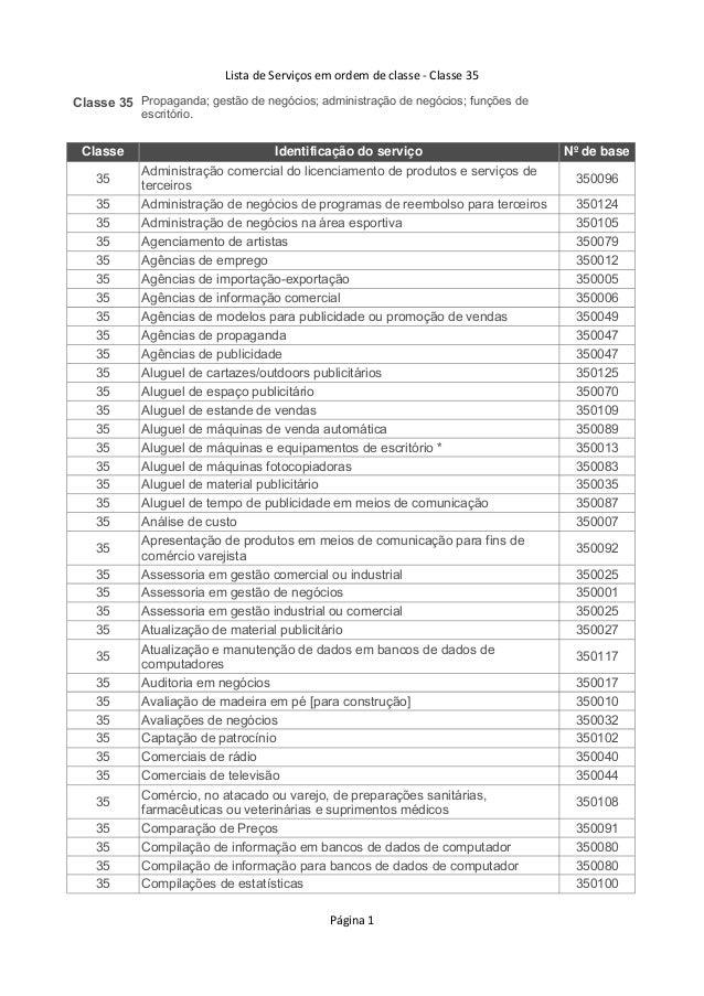 Lista de Serviços em ordem de classe - Classe 35 Página 1 Classe 35 Classe Identificação do serviço Nº de base 35 350096 3...
