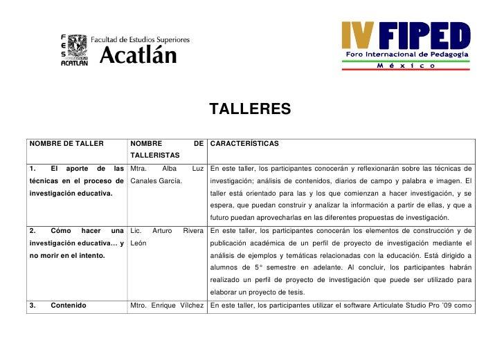 521259174663<br />TALLERES <br />NOMBRE DE TALLER NOMBRE DE TALLERISTASCARACTERÍSTICAS El aporte de las técnicas en el pro...