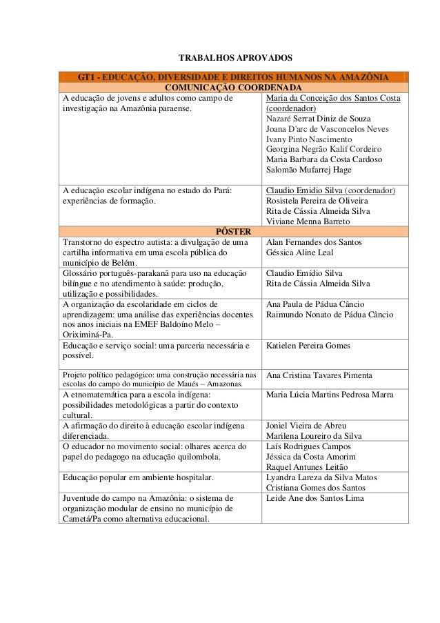 TRABALHOS APROVADOS GT1 - EDUCAÇÃO, DIVERSIDADE E DIREITOS HUMANOS NA AMAZÔNIA COMUNICAÇÃO COORDENADA A educação de jovens...