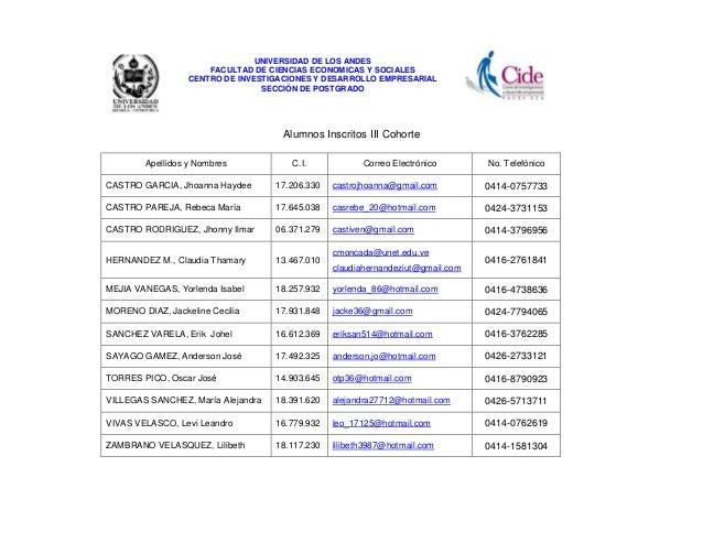 UNIVERSIDAD DE LOS ANDES                      FACULTAD DE CIENCIAS ECONOMICAS Y SOCIALES                  CENTRO DE INVEST...