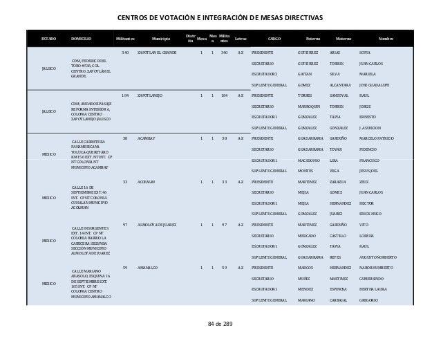 CENTROS DE VOTACIÓN E INTEGRACIÓN DE MESAS DIRECTIVAS ESTADO DOMICILIO Militantes Municipio Distr ito Mesa Mes a Milita nt...
