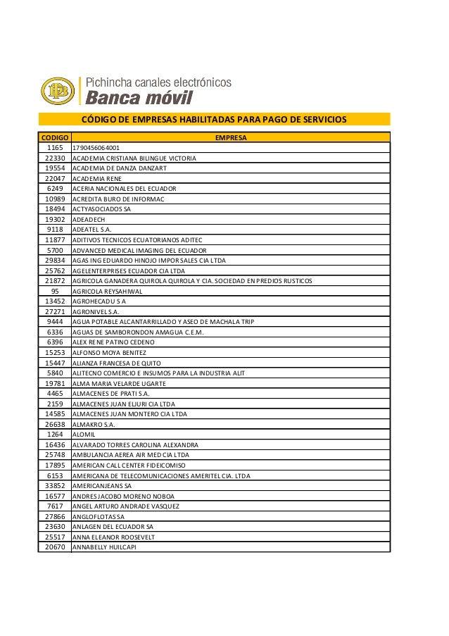 Listado de empresas 2014 banca m vil for Listado de empresas malaguenas