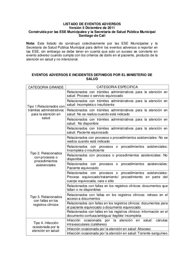 LISTADO DE EVENTOS ADVERSOS Versión 5 Diciembre de 2011 Construida por las ESE Municipales y la Secretaria de Salud Públic...
