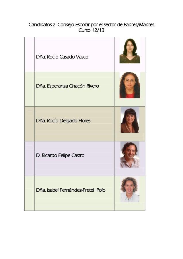 Candidatos al Consejo Escolar por el sector de Padres/Madres                       Curso 12/13   Dña. Rocío Casado Vasco  ...