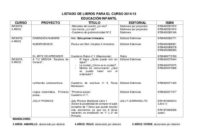 LISTADO DE LIBROS PARA EL CURSO 2014/15 EDUCACIÓN INFANTIL CURSO PROYECTO TÍTULO EDITORIAL ISBN INFANTIL 3 AÑOS -Malvados ...