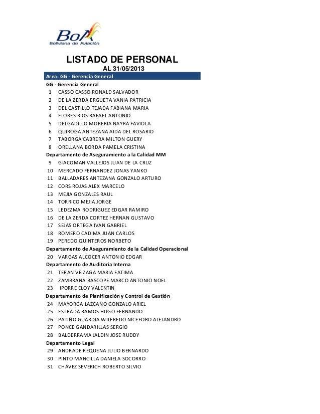 LISTADO DE PERSONAL AL 31/05/2013 Area:GG‐GerenciaGeneral GG‐GerenciaGeneral 1 CASSOCASSORONALDSALVADOR ...