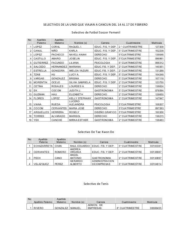 SELECTIVOS DE LA UNID QUE VIAJAN A CANCUN DEL 14 AL 17 DE FEBRERO                                      Selectivo de Futbol...