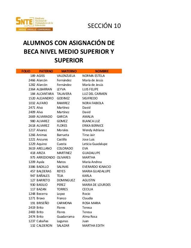 FOLIO PATERNO MATERNO NOMBRE 189 AGISS VALENZUELA NORMA ESTELA 2466 Alarcón Fernández María de Jesús 1282 Alarcón Fernánde...