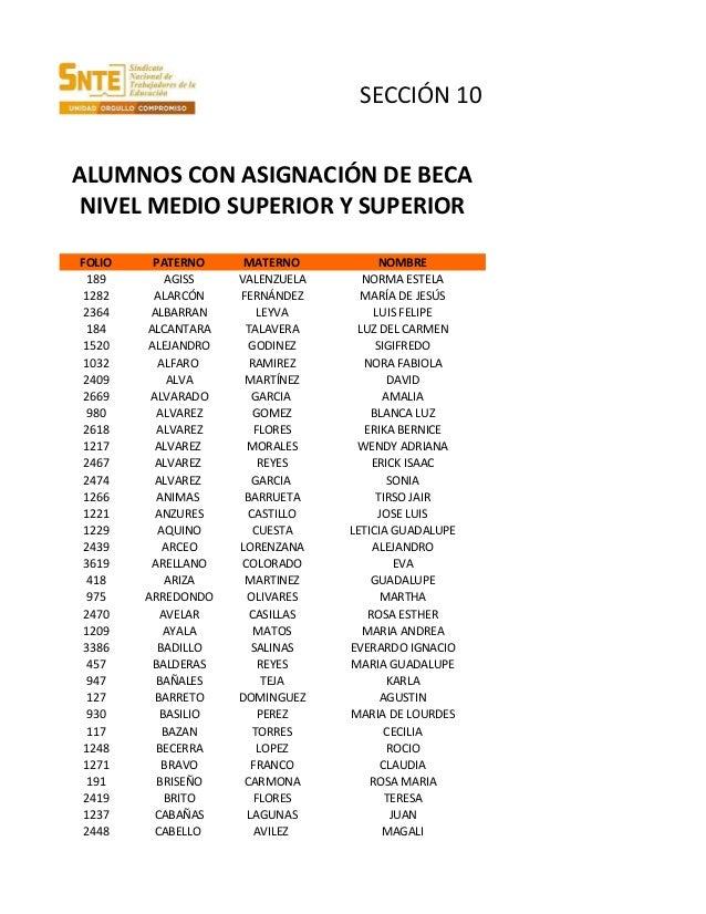 FOLIO PATERNO MATERNO NOMBRE 189 AGISS VALENZUELA NORMA ESTELA 1282 ALARCÓN FERNÁNDEZ MARÍA DE JESÚS 2364 ALBARRAN LEYVA L...
