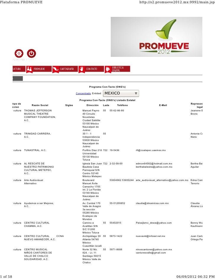 Plataforma PROMUEVE                                                                                            http://s2.p...