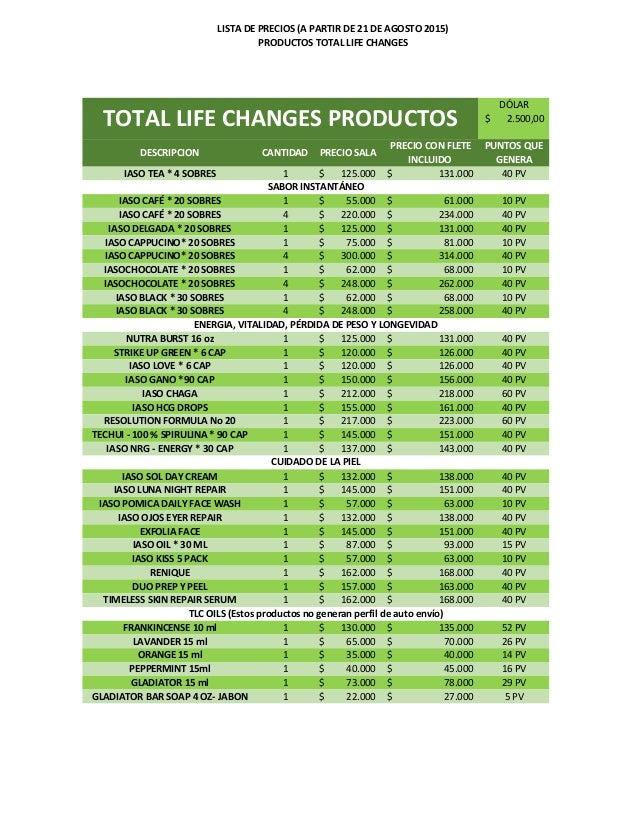 Listado Precios Productos