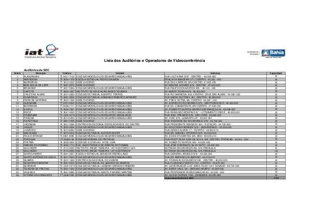 Auditórios da SEC Ordem Munícipio Telefone Unidade Endereço Capacidade 1 ALAGOINHAS 75 3421 7132 COLÉGIO MODELO LUÍS EDUAR...