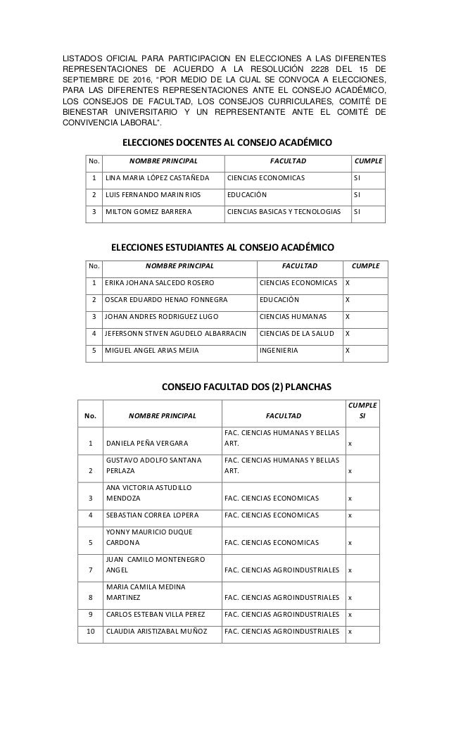 LISTADOS OFICIAL PARA PARTICIPACION EN ELECCIONES A LAS DIFERENTES REPRESENTACIONES DE ACUERDO A LA RESOLUCIÓN 2228 DEL 15...