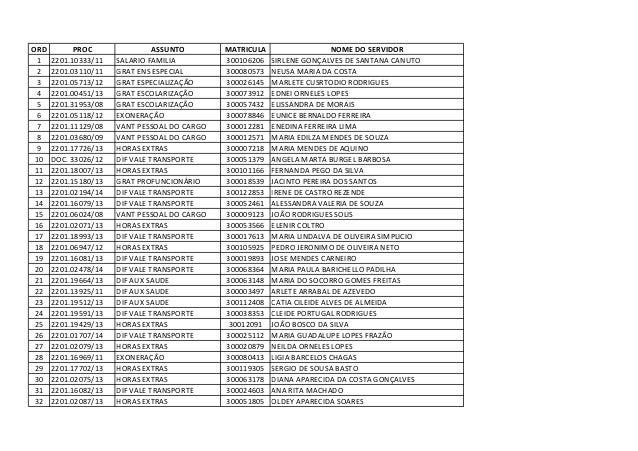 Lista dos servidores que receberão retroativosa de gratificações nos meses de agosto e detembro 2014