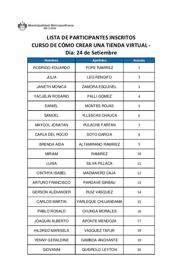 Nombres  Apellidos  Asiento  RODRIGO EDUARDO  POPE RAMIREZ  1  JULIA  LEO RENGIFO  2  JANETH MONICA  ZAMORA ESQUIVEL  3  Y...