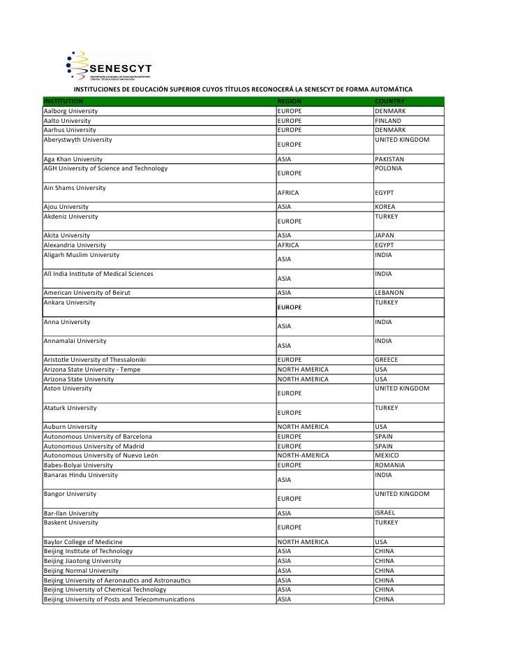 INSTITUCIONES DE EDUCACIÓN SUPERIOR CUYOS TÍTULOS RECONOCERÁ LA SENESCYT DE FORMA AUTOMÁTICAINSTITUTION                   ...