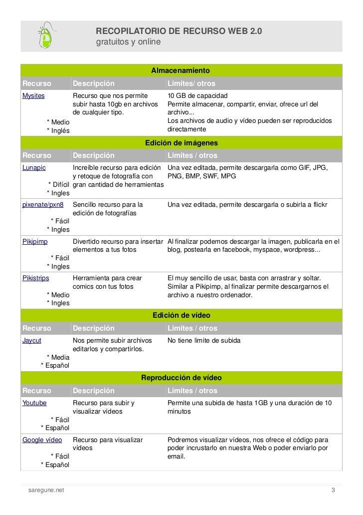 Recursos Web 2.0 Slide 3