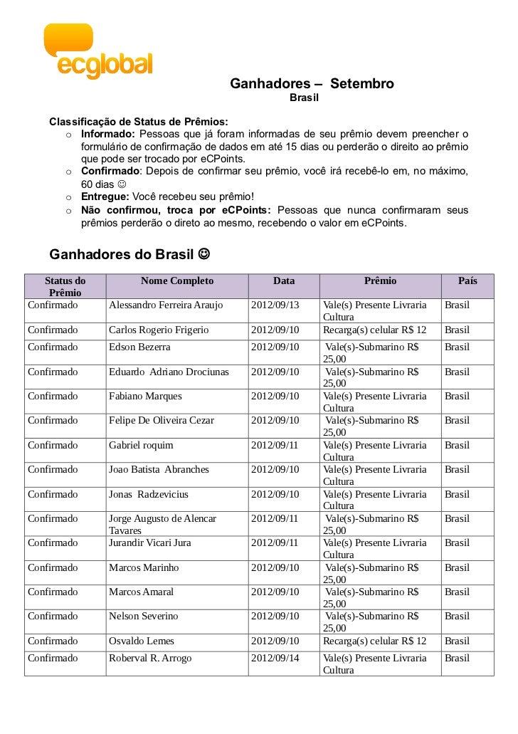 Ganhadores – Setembro                                                       Brasil    Classificação de Status de Prêmios: ...