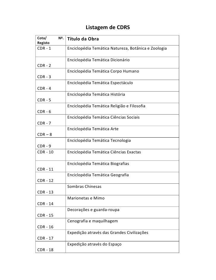 Listagem de CDRS Cota/      Nº.   Título da Obra Registo CDR - 1          Enciclopédia Temática Natureza, Botânica e Zoolo...