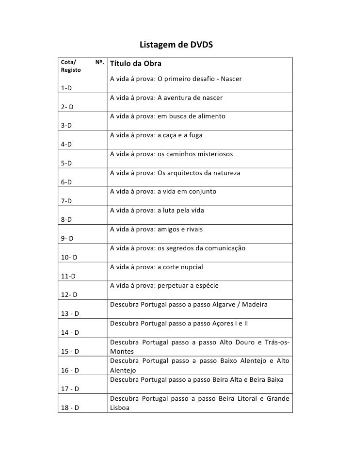 Listagem de DVDS Cota/     Nº.   Título da Obra Registo                 A vida à prova: O primeiro desafio - Nascer 1-D   ...