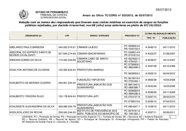 05/07/2012                    ESTADO DE PERNAMBUCO                       TRIBUNAL DE CONTAS                     Anexo ao O...