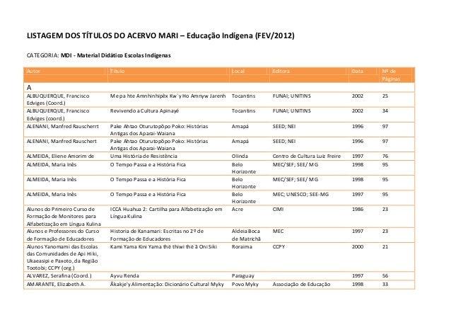LISTAGEM DOS TÍTULOS DO ACERVO MARI – Educação Indígena (FEV/2012) CATEGORIA: MDI - Material Didático Escolas Indígenas Au...